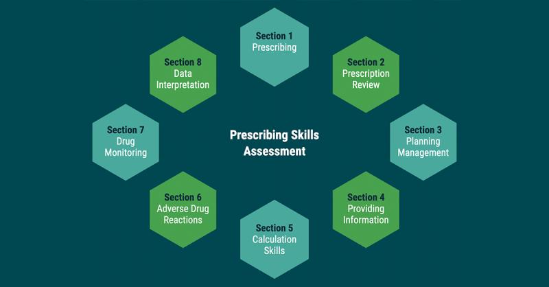 prescribing skills assessment